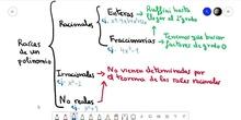 Esquema raíces de un polinomio
