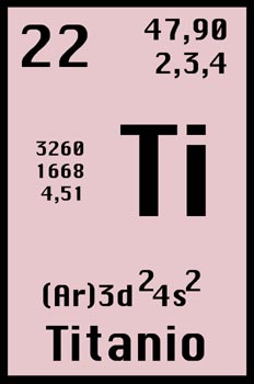 Tabla peridica titanio mediateca de educamadrid tabla peridica titanio urtaz Choice Image