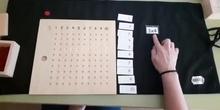 Tabla de la multiplicación