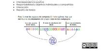 METODOLOGÍA APRENDIZAJE COOPERATIVO