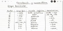 Q del carbono II Grupos func