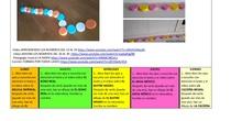 Plan actividades 10 - I4