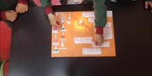 Electrical circuit game_ Hogwarts potions