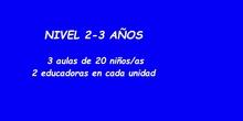 Nivel 2-3