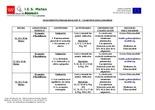 Actividades Economía 1º Bachillerato
