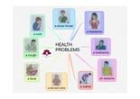 PRIMARIA 1º - CIENCIAS DE LA NATURALEZA - HEALTH PROBLEMS