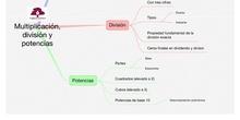 PRIMARIA 5º - MATEMÁTICAS - MULTIPLICACIÓN-DIVISIÓN-POTENCIAS