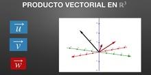 Producto vectorial 1: definición y cálculo