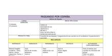 """PROYECTO """" RELIEVE DE ESPAÑA"""""""