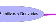 PALABRAS PRIMITIVAS Y DERIVADAS