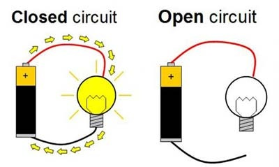 Closed and Open circuit