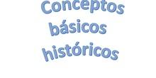 Conceptos básicos de Historia, Geografía y Arte 21-22