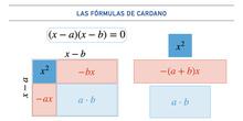 Fórmulas de Cardano