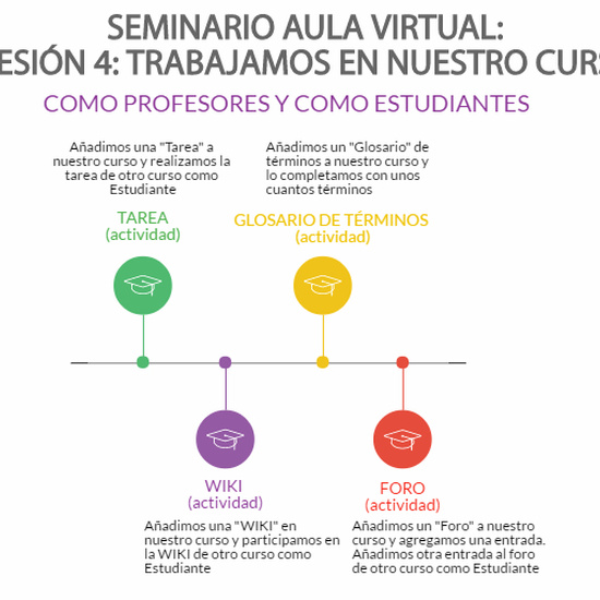 2017 Aula Virtual 3