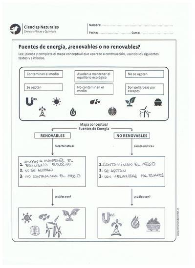 Corrección Ficha 2: ¿Renovables o no renovables?