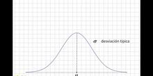 02 Función de distribución normal