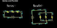 Circuits in Series and Parallel association