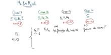 formulación sales binarias