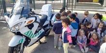 Charlas de la Guardia Civil para Infantil. 4