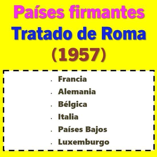 Países firmantes del Tratado de Roma (1957)