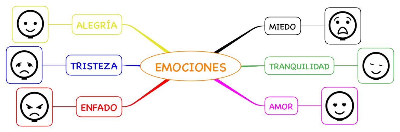 PROYECTO_EMOCIONES_03