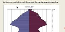 Comentario pirámide población española