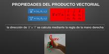 Producto vectorial 2: Propiedades