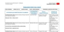 TABLAS 12-20 MARZO