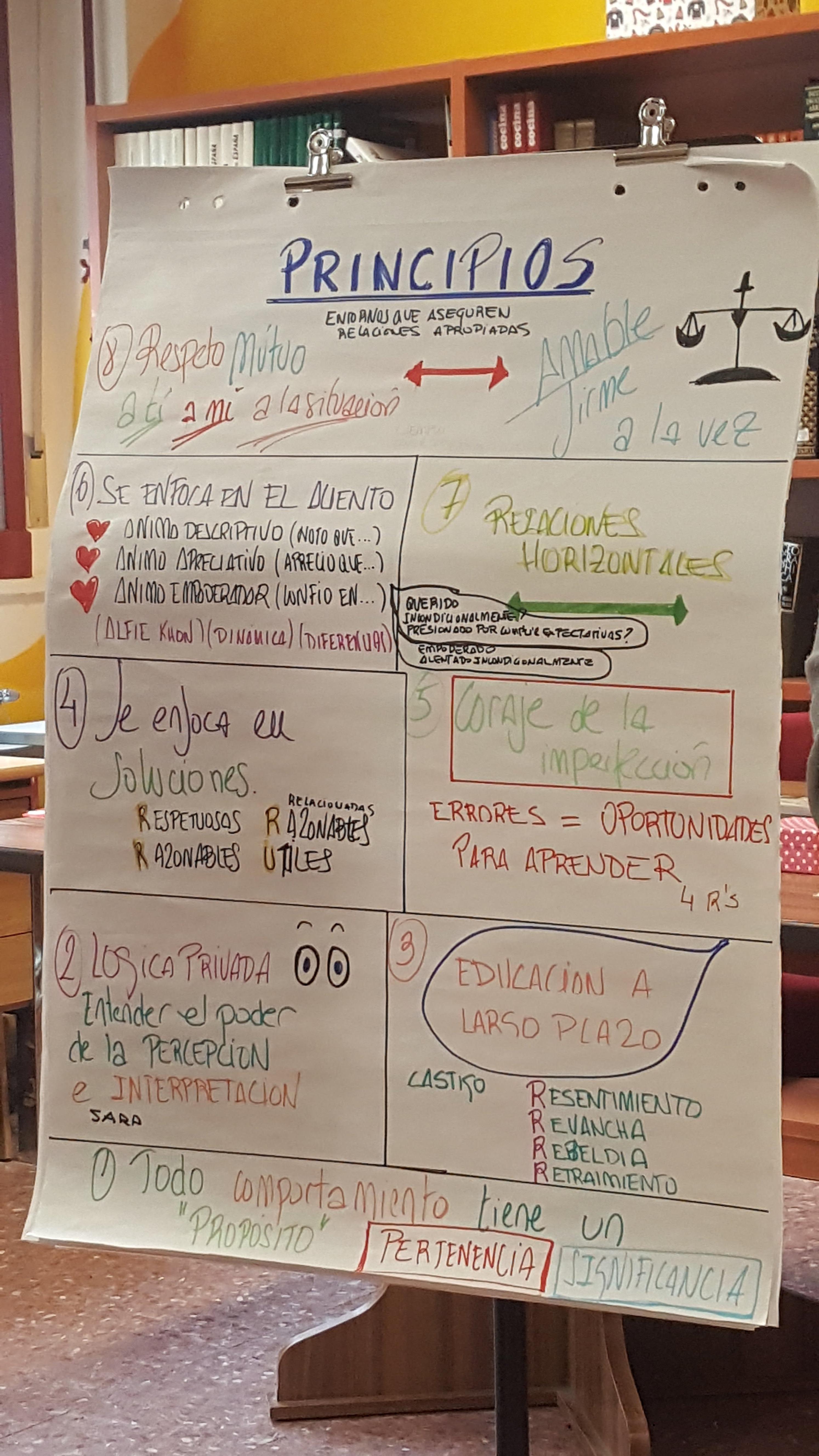 Imagen Formación Disciplina Positiva 12