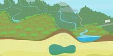 El ciclo integral del agua
