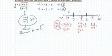 Dominio de raíz cuadrada de cociente de polinomios