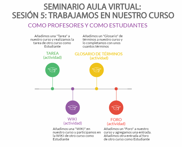 2017 Aula Virtual 4