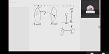 Idea intuitiva de función y primeros conceptos