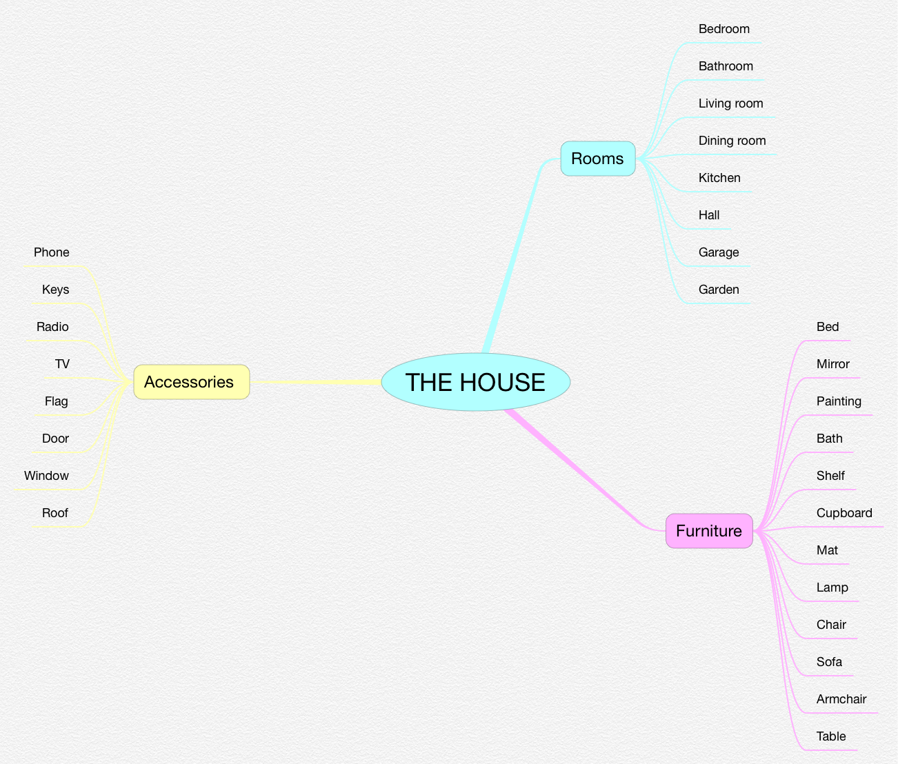 INGLES_THE HOUSE_2