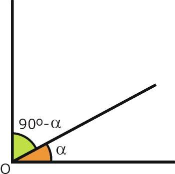 ángulos complementarios
