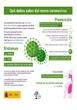 Que debes saber sobre el coronavirus