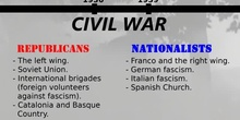 Years of war and dictatorship - Social Science 6 - Contemporary Times (XX century)