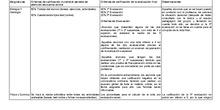 Criterios de calificacion 3 ESO