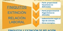 Finiquitos (II)