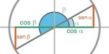 Reducción al primer cuadrante de un ángulo del 3º