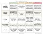 PFC.TABLETS. RÚBRICA RESOLUCIÓN DE PROBLEMAS
