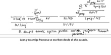 Práctica análisis sintáctico oraciones SE (VI)