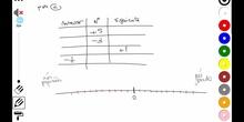 Soluciones ejercicios p80,81,82 1ESO