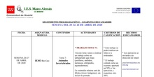 PDF.6: tareas BioGeo ESO-PMAR semana 27-30.abril.2020