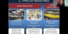 SECONDARY SECTOR - TYPES OF INDUSTRY