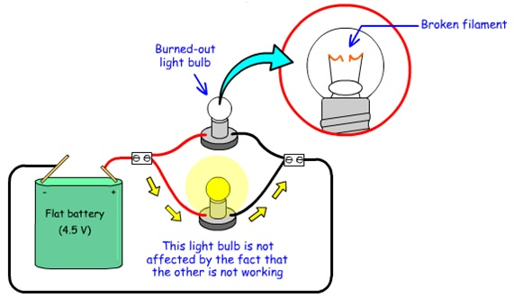 Parallel circuit one light burns out