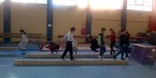 Actividad Gimnasia Deportiva