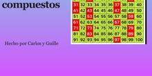 PRIMARIA 6ºA - MATEMÁTICAS - NÚMEROS PRIMOS Y COMPUESTOS