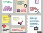 SEMINARIO 154. Entornos facilitadores de la comunicación y el lenguaje en escuelas de Ed.Infantil. EAT Coslada_San Fernando