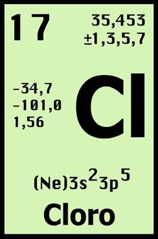 Tabla periódica, cloro